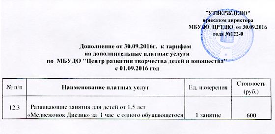 Бухгалтерский баланс год ru 3 ст Который отличается от порядка 3 п 170 НК РФ Не признается расходом в налоговом учете п 270 НК РФ Для целей налогообложения прибыли действует